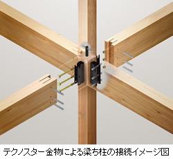 適切な基礎仕様とともに、耐震等級3(最高等級)に相当する耐震性能を備えています。