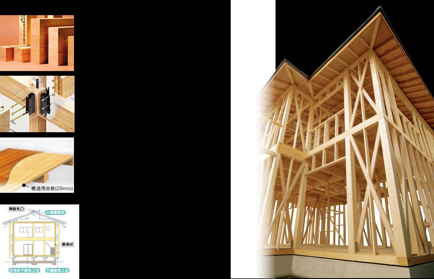 構造用集成材 柱・梁・土台などの主な構造材は「オール集成材」で経年による寸法変化、ゆがみやそりがほとんどありません。 テクノスター金物 構造材同士をつないでいる接合部を金物で強化し耐震性を高めました。 剛床工法 構造体と強力に一体化した「剛床工法。」28mm厚の構造用合板で各階の床を面構造にします。 通気工法 構造内に湿気をためず、構造体の腐食や劣化を抑えます。